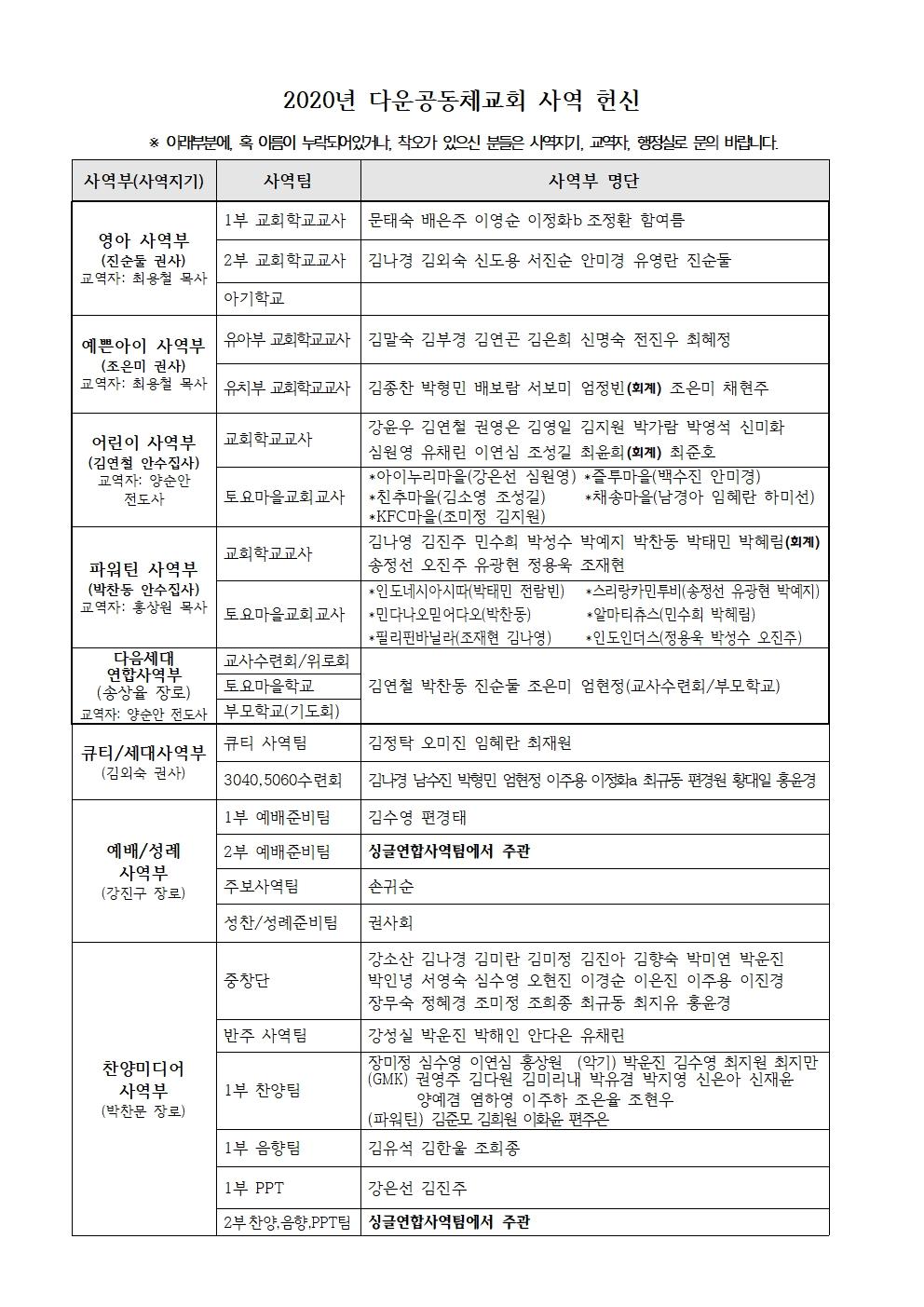 2020년_사역헌신카드(지원현황정리)(수정 중_2월1일)001.jpg